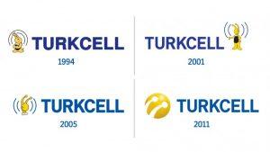 Эволюция логотипа Turkcell