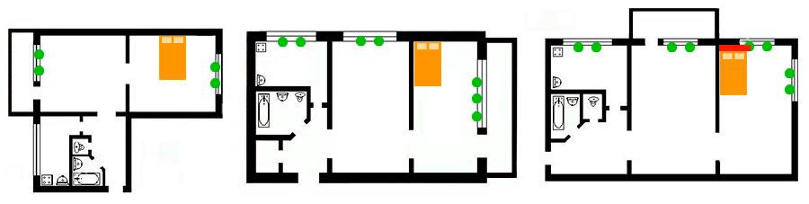Квартира хрущевская фэншуй