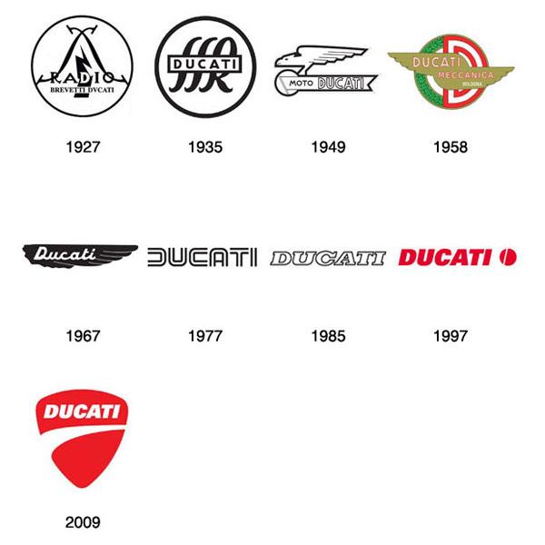 Эволюция логотипа Ducati