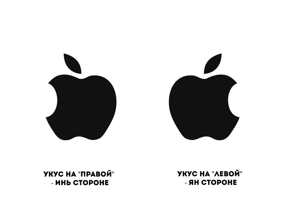Сравнение фэншуй двух знаков Apple