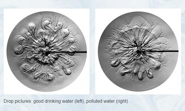 Фэншуй воды